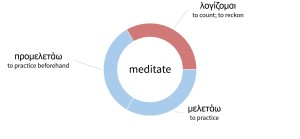 Meditation (Greek Words)