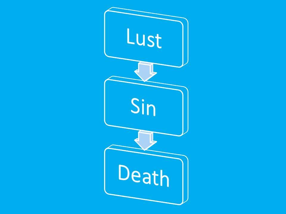 Lust Sin Death
